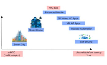 LIMS Software in the World of Internet of Things (IoT)