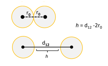 DLS Measurements: Why is Ionic Strength Relevant?