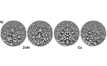 Damage-Free Preparation of a Porous Zn Alloy with a Cu Coating