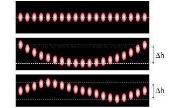 Diode Bar Assemblies: Packaging Diode Laser Arrays