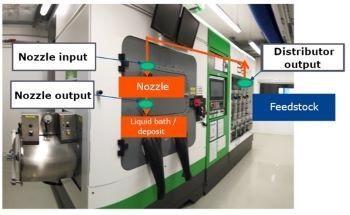 Investigating Powder Electrostatics in a Laser Metal Deposition Process
