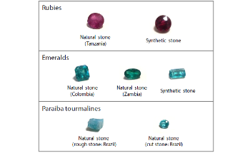 Analysis of Precious Stones Using Energy Dispersion X-Ray Fluorescence Spectroscopy (EDXRF)