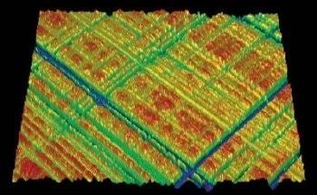 Surface Profiling - Dektak Surface Profilers in Three-Dimensional Surface Profiling Analysis