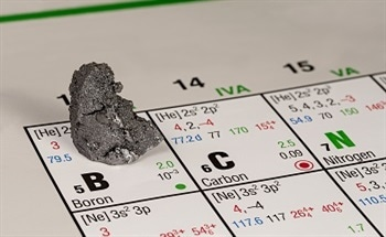 Boron Carbide (B4C) - Applications and Properties