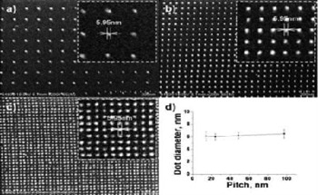Direct Write Lithography Using The ORION PLUS Helium Ion Microscope
