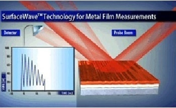 Measurements of Thickness of Blanket And Patterned Metal Films