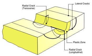 Abrasive Machining of Brittle Materials and Engineering Ceramics