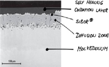 Molybdenum in Electrodes for Glass Melting