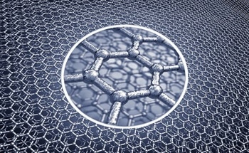 Graphene Nanoplatelets and the Graphene Market