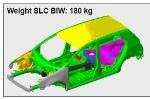Super Light-Weight (Super LIGHT-Car) Car Research and Development