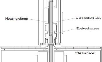 Thermal Analysis and FT-IR Spectroscopy Simultaneous Analysis