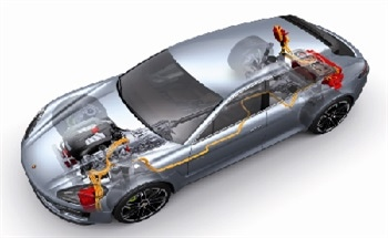 Innovative Materials Testing to Enhance Automotive Fuel Efficiency