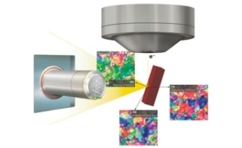 TEAM™ EBSD Analysis System with Orientation Imaging Microscopy (OIM) from EDAX