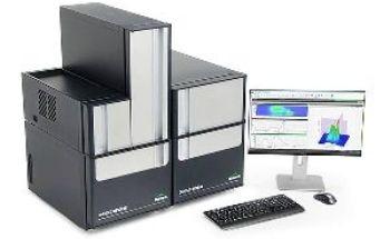OMNISEC Multi-Detector GPC/SEC System