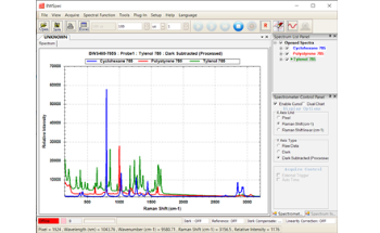 Advanced Spectral Data Acquisition Software: BWSpec® Software