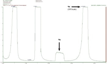VeraSpec HRQ - High Resolution Quadrupole Mass Spectrometer for Nuclear Research