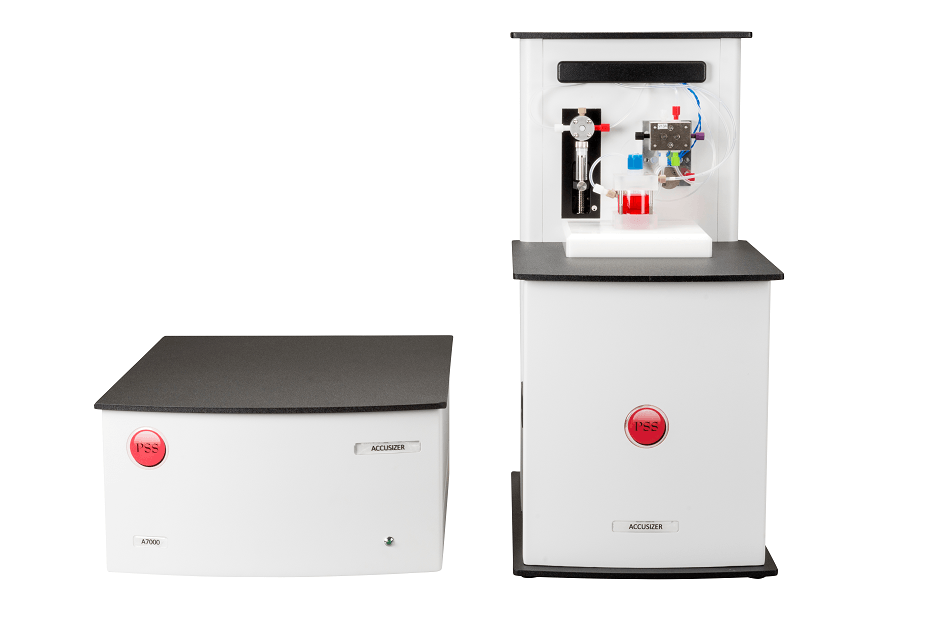Accusizer 780 APS Dilution System for Oil Emulsions by Entegris