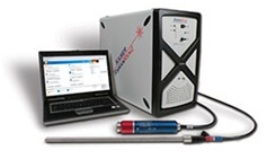 The RamanRxn2™ Hybrid Analyzer from Kaiser Optical Systems