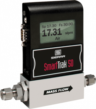 SmartTrak 50 – Economical Digital Mass Flow Controllers & Mass Flow Meters