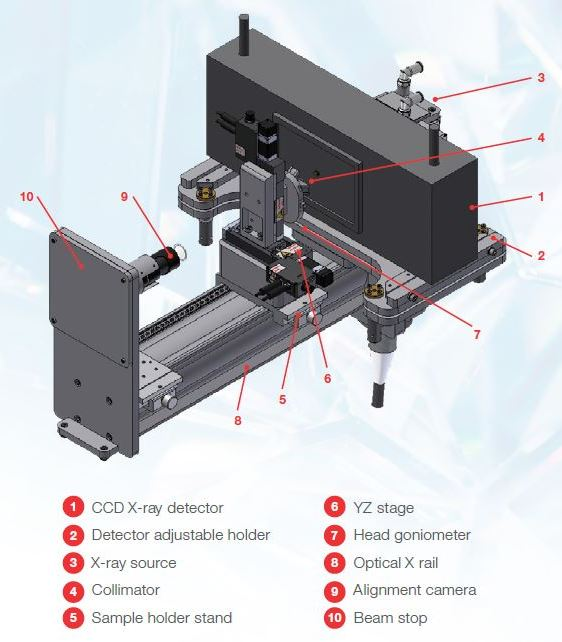 ARL EQUINOX 5000 XRD for High-Level Research Applications
