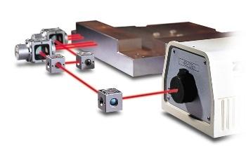 The ZMI Series Displacement Measuring Interferometers
