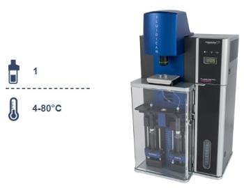 Optical Rheometer for Accurate Viscosity Analysis - Fluidicam RHEO