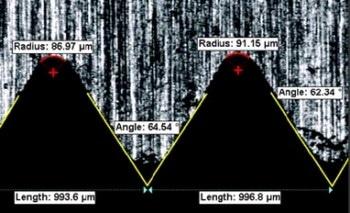 Scientific Image Capturing and Measuring