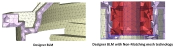 Professional Solution Packages with Design Tools for Simulation