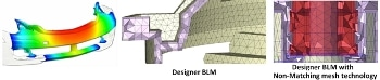 Advanced Solution Packages for Product & Mold Designers to Advanced CAE Experts