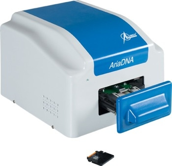 AriaDNA - High-Speed Real-Time PCR Analyzer on a Microchip