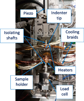 Low-Temperature Module (LTM-CRYO) for Mechanical Properties Down to -150 °C