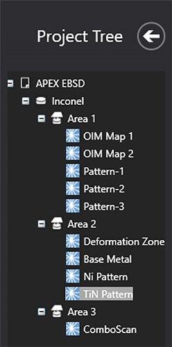 Project tree data organization.