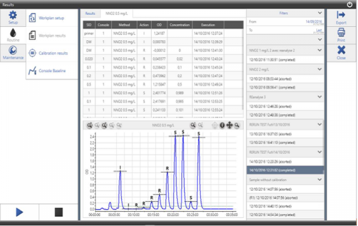 Continuous Flow Analyzer (CFA) Analyzer—Futura 3