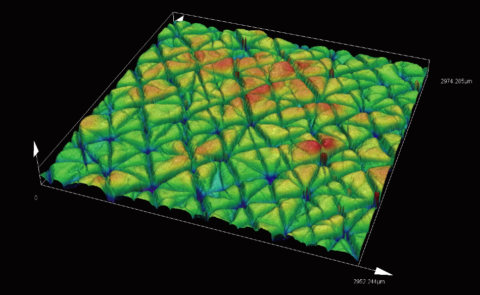 Skin (replica)/area roughness measurement (MPLAPON20XLEXT / 5 x 5 stitched).