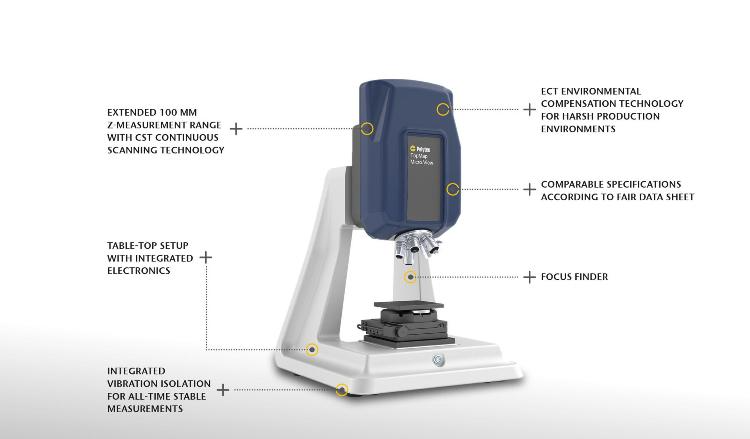 Optical Profiler: TopMap Micro.View