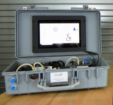 Portable On-Line Shape Analyzer System: Pi PMS