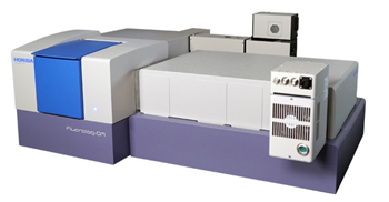 Modular Research Spectrofluorometer Steady-State Measurements: Fluorolog-QM