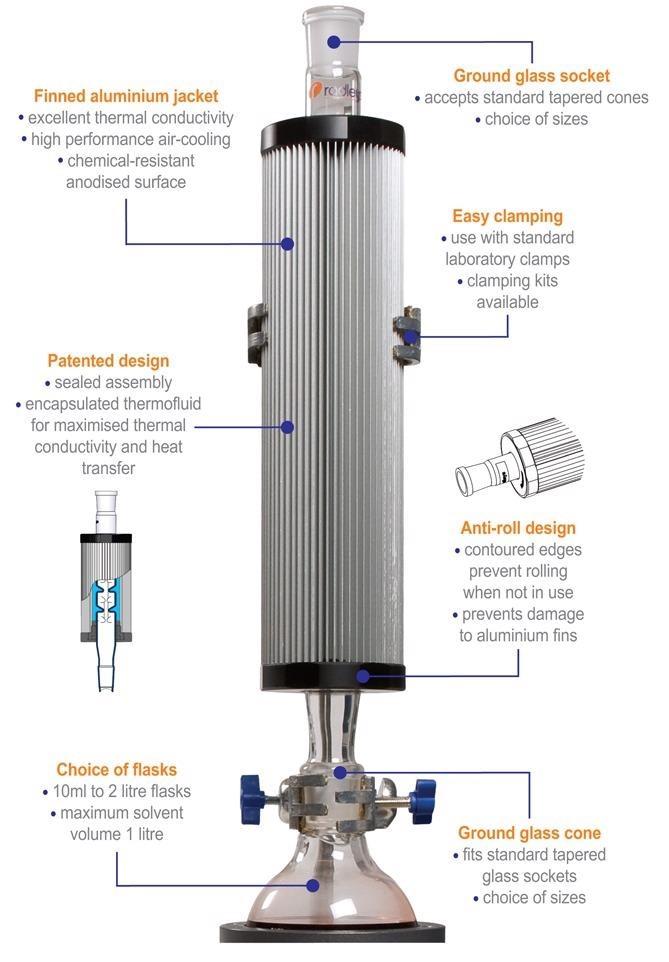 The Findenser™: The Grenner Alternative to Water Condensers