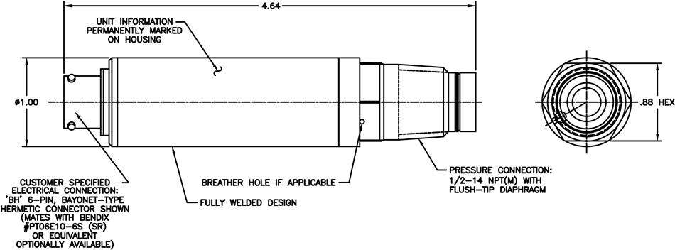 Model 385—Pressure Transmitter
