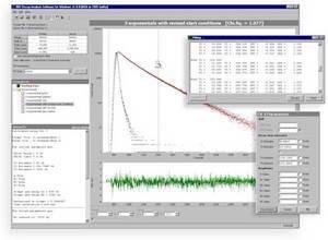 The FluoroMax® Series Spectrofluorometers