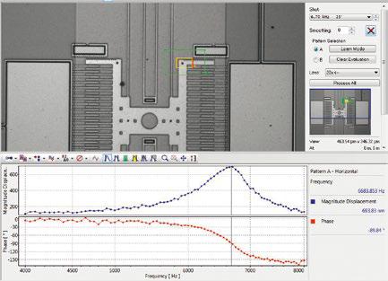 MSA-600-X/U: A Micro System Analyzer for MEMS Device Characterization