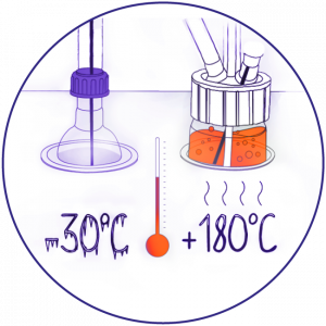A 4-Zone Reaction Station for Chemistry: The Mya 4