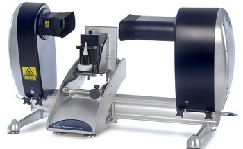 Spraytec Laser Diffraction System