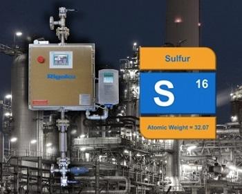 NEX XT - XRT/XRA Process Sulfur Gauge