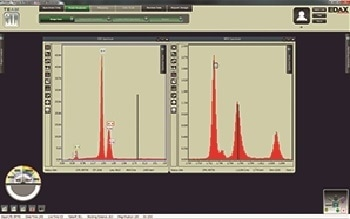 TEAM™ WDS Analysis System from EDAX