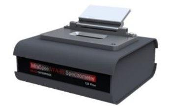 Multi-Biofuel Spectometer Spectral Range Analyser - Infraspec