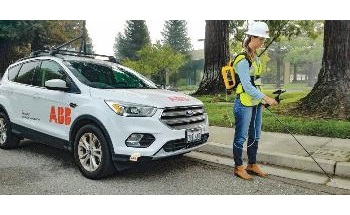 Portable Gas Leak Detection Solution—MicroGuard™