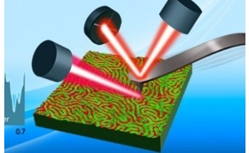 High-Performance Nanoscale FT-IR Spectroscopy