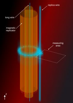 New Way to Circumvent Earnshaw's Theorem to Cancel Noisy Magnetic Fields