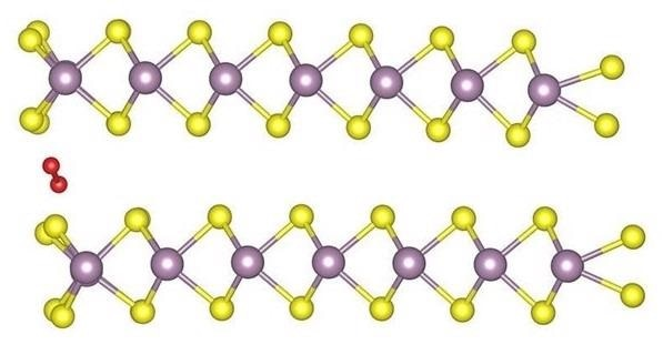 Oxygen molecule (in red) near the gap between two monolayers of metal sulfide called MoS2.